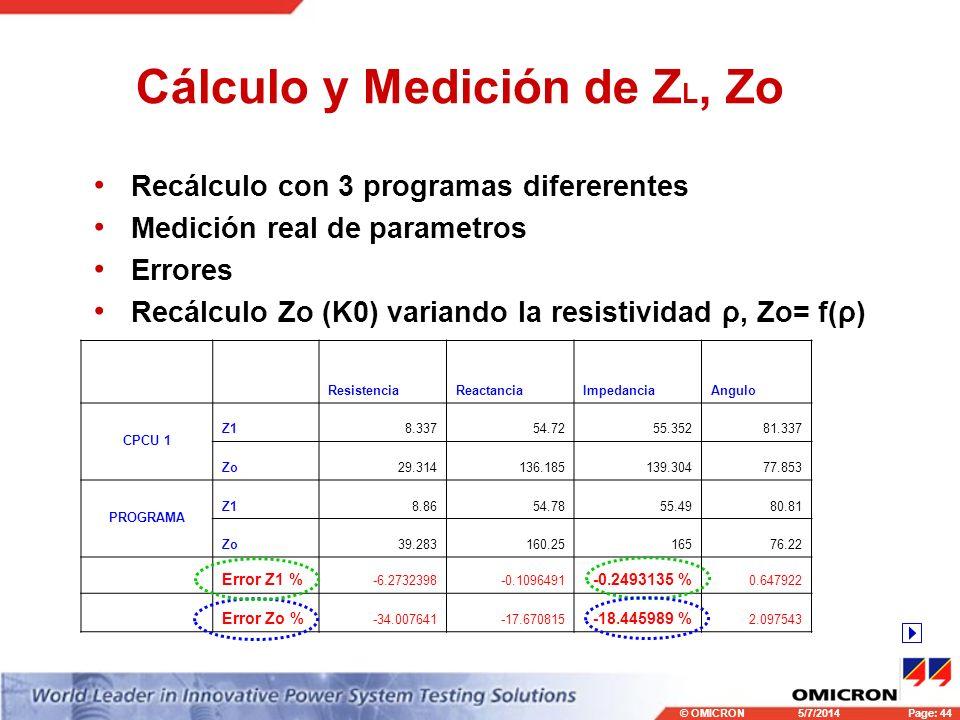 © OMICRONPage: 44 5/7/2014 Cálculo y Medición de Z L, Zo Recálculo con 3 programas difererentes Medición real de parametros Errores Recálculo Zo (K0) variando la resistividad ρ, Zo= f(ρ) ResistenciaReactanciaImpedanciaAngulo CPCU 1 Z18.33754.7255.35281.337 Zo29.314136.185139.30477.853 PROGRAMA Z18.8654.7855.4980.81 Zo39.283160.2516576.22 Error Z1 % -6.2732398-0.1096491 -0.2493135 % 0.647922 Error Zo % -34.007641-17.670815 -18.445989 % 2.097543