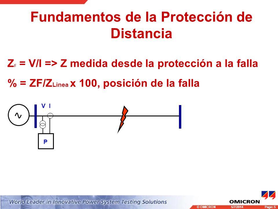 © OMICRONPage: 5 5/7/2014 Fundamentos de la Protección de Distancia Z F = V/I => Z medida desde la protección a la falla % = ZF/Z Linea x 100, posición de la falla P V I