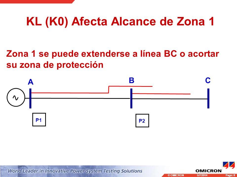 © OMICRONPage: 8 5/7/2014 KL (K0) Afecta Alcance de Zona 1 Zona 1 se puede extenderse a línea BC o acortar su zona de protección P1 P2 A BC