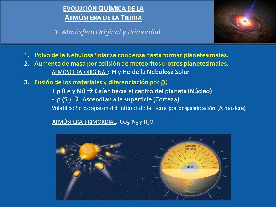 La etapa final de la acreción fueron los impactos de planetesimales gigantes La vida durante este periodo era imposible - Colisiones - Vulcanismo Formación de la Luna (4533Ma?) EVOLUCIÓN Q UÍMICA DE LA A TMÓSFERA DE LA T IERRA 2.