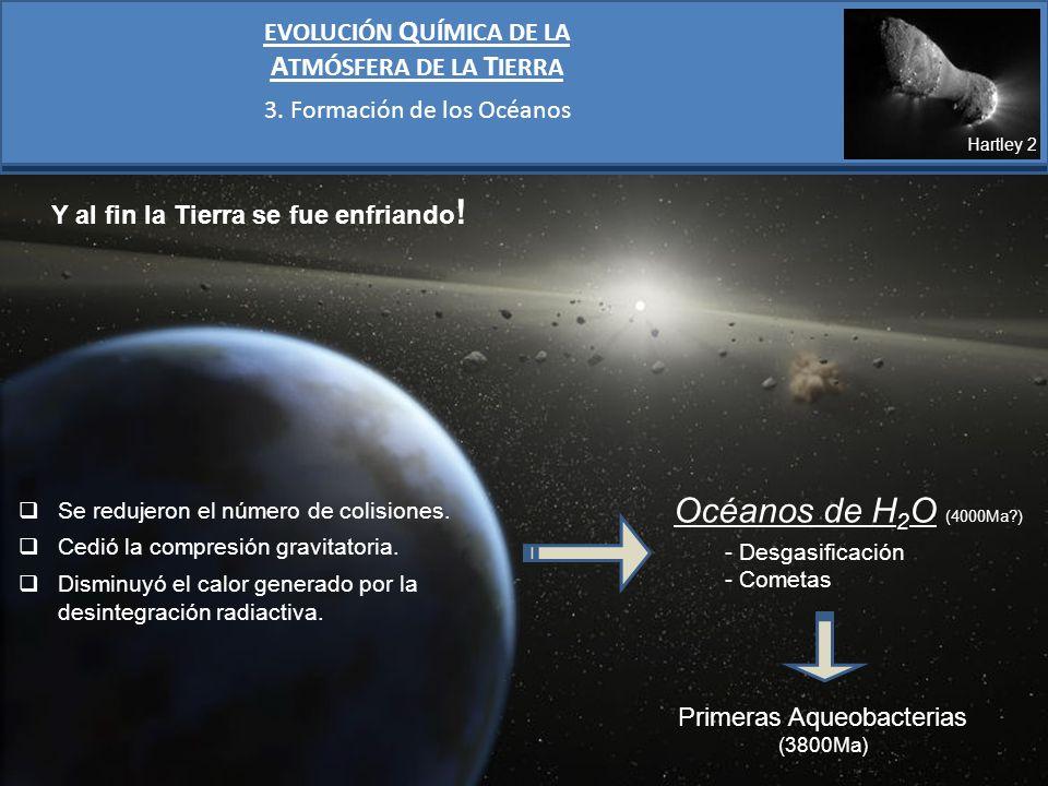 EVOLUCIÓN Q UÍMICA DE LA A TMÓSFERA DE LA T IERRA 3. Formación de los Océanos Y al fin la Tierra se fue enfriando ! Se redujeron el número de colision