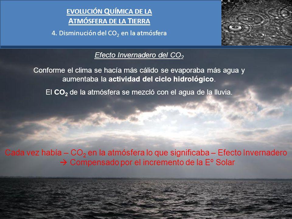EVOLUCIÓN Q UÍMICA DE LA A TMÓSFERA DE LA T IERRA 4. Disminución del CO 2 en la atmósfera Efecto Invernadero del CO 2 Conforme el clima se hacía más c