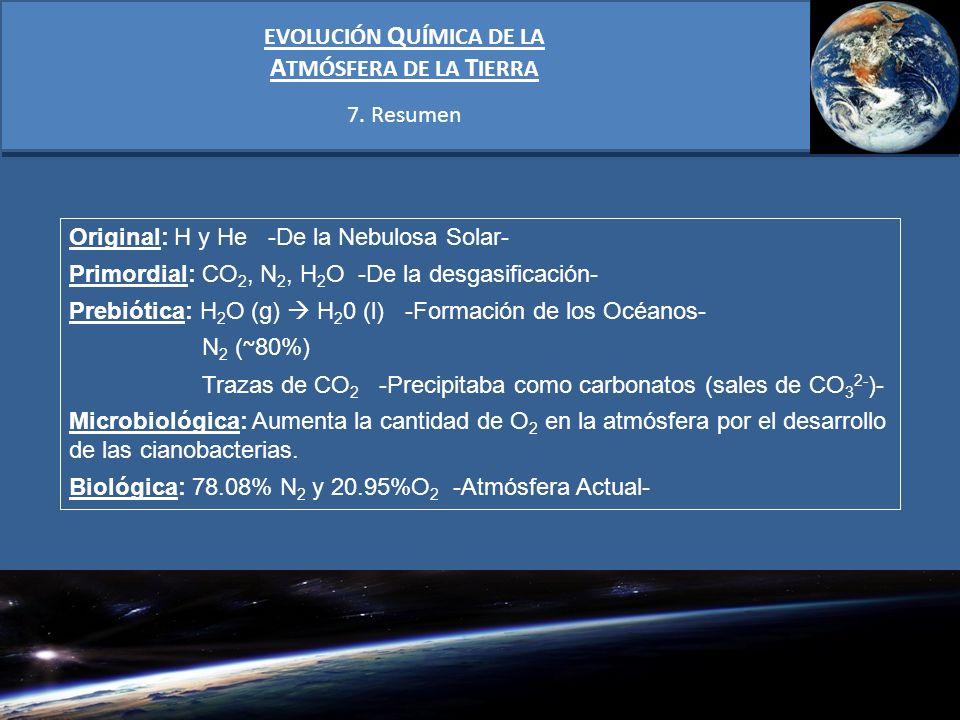 EVOLUCIÓN Q UÍMICA DE LA A TMÓSFERA DE LA T IERRA 7. Resumen Original: H y He -De la Nebulosa Solar- Primordial: CO 2, N 2, H 2 O -De la desgasificaci