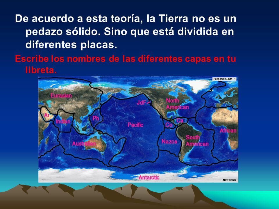 De acuerdo a esta teoría, la Tierra no es un pedazo sólido. Sino que está dividida en diferentes placas. Escribe los nombres de las diferentes capas e