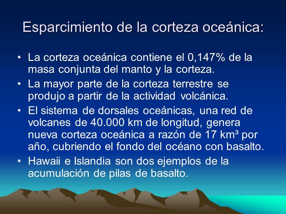Esparcimiento de la corteza oceánica: La corteza oceánica contiene el 0,147% de la masa conjunta del manto y la corteza. La mayor parte de la corteza