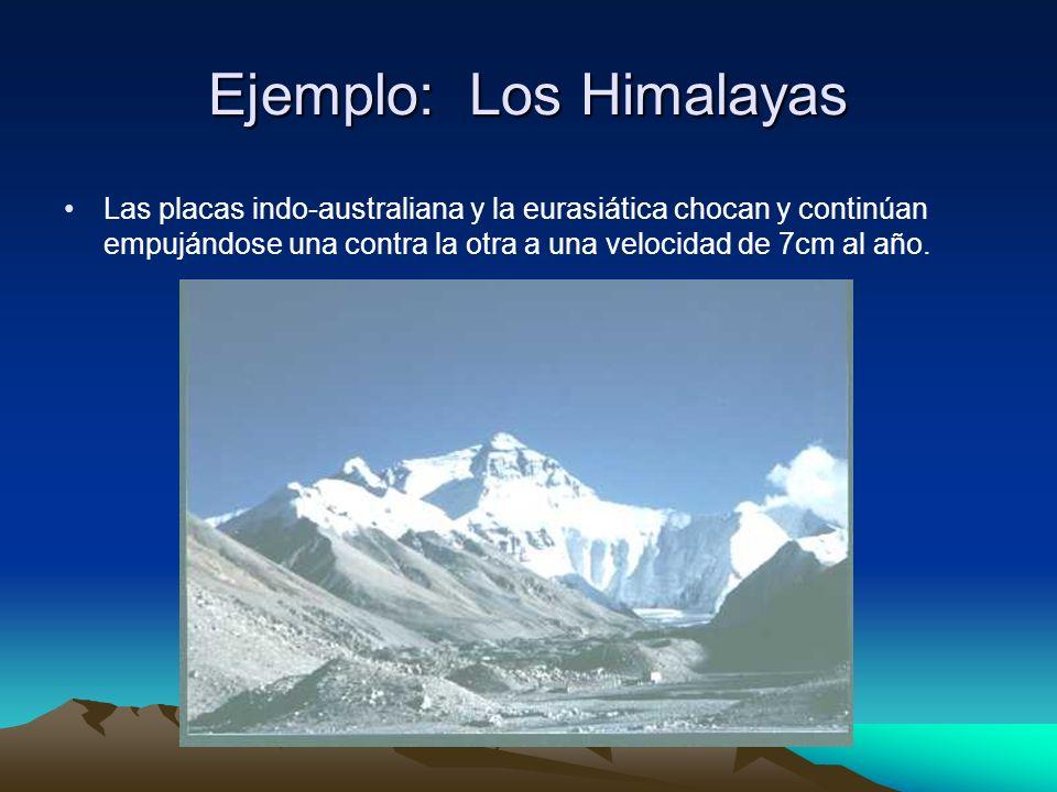 Ejemplo: Los Himalayas Las placas indo-australiana y la eurasiática chocan y continúan empujándose una contra la otra a una velocidad de 7cm al año.