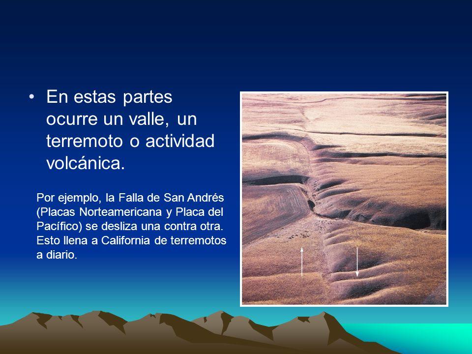 En estas partes ocurre un valle, un terremoto o actividad volcánica. Por ejemplo, la Falla de San Andrés (Placas Norteamericana y Placa del Pacífico)