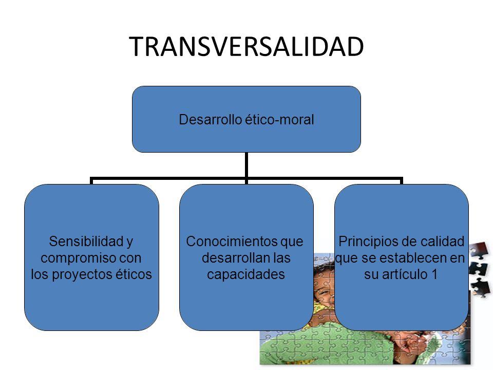 TRANSVERSALIDAD Desarrollo ético- moral Sensibilidad y compromiso con los proyectos éticos Conocimientos que desarrollan las capacidades Principios de