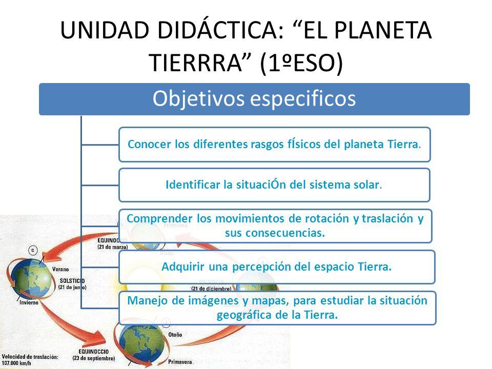 Objetivos especificos Conocer los diferentes rasgos fÍsicos del planeta Tierra. Identificar la situaciÓn del sistema solar. Comprender los movimientos