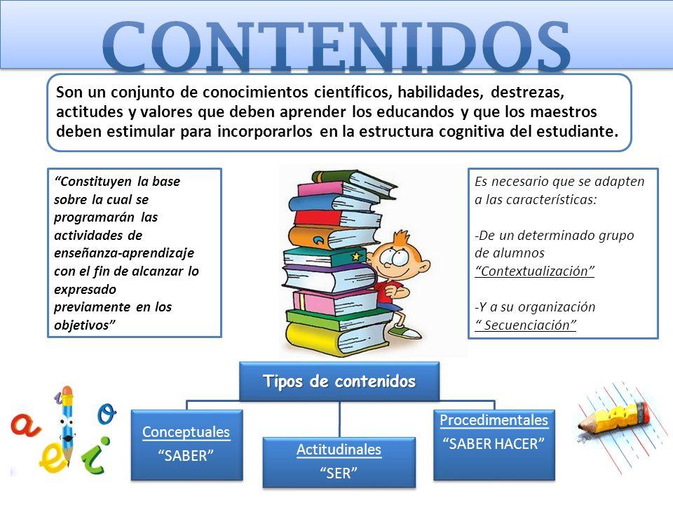 Tipos de contenidos Conceptuales SABER Actitudinales SER Procedimentales SABER HACER Constituyen la base sobre la cual se programarán las actividades