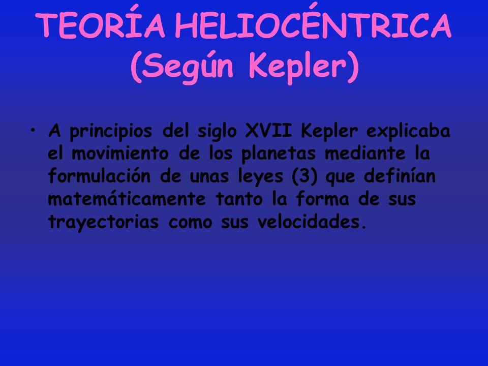 TEORÍA HELIOCÉNTRICA (Según Kepler) A principios del siglo XVII Kepler explicaba el movimiento de los planetas mediante la formulación de unas leyes (