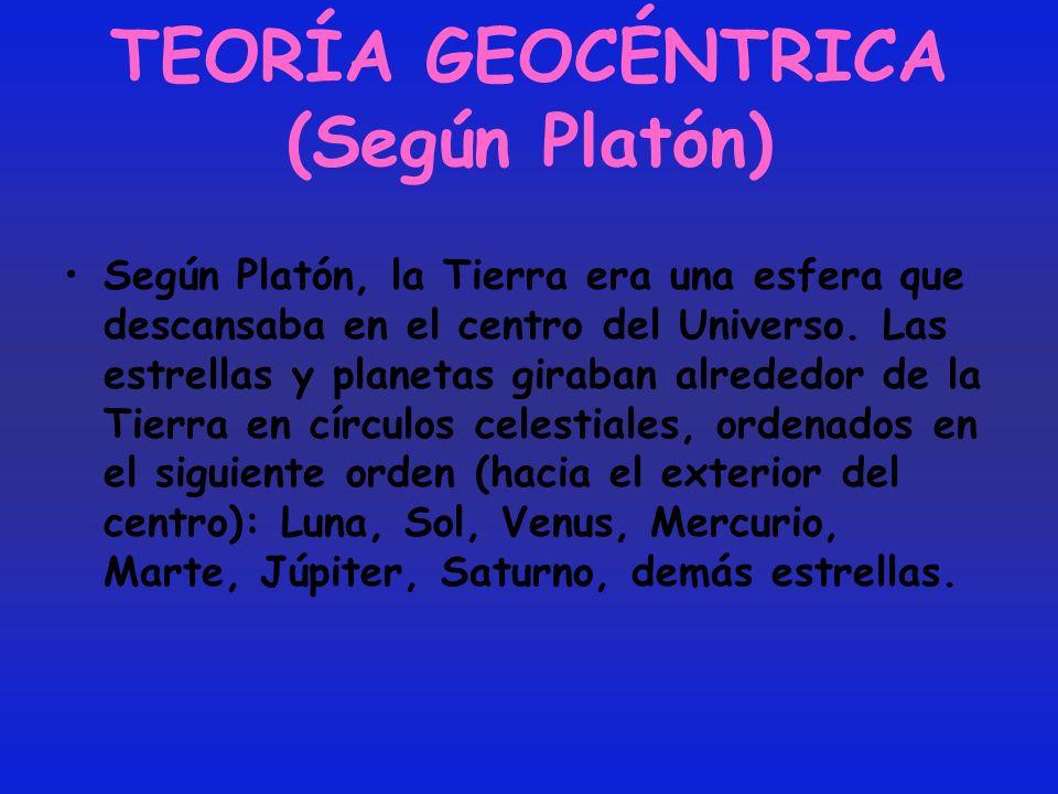 TEORÍA GEOCÉNTRICA (Según Platón) Según Platón, la Tierra era una esfera que descansaba en el centro del Universo. Las estrellas y planetas giraban al
