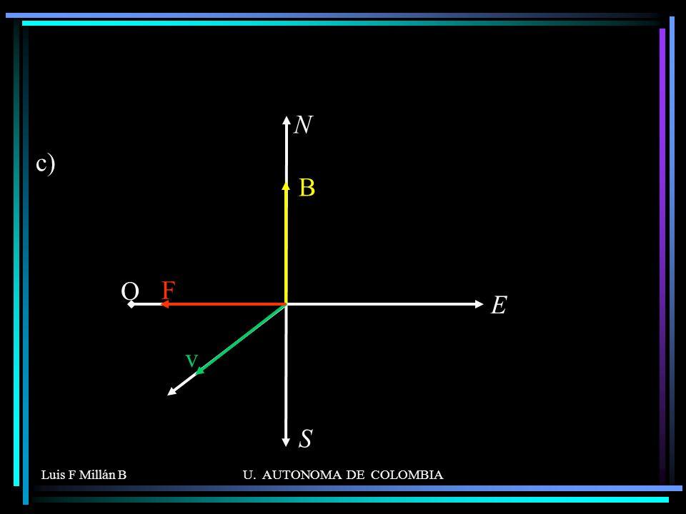 Luis F Millán BU. AUTONOMA DE COLOMBIA E N O S B c) v F