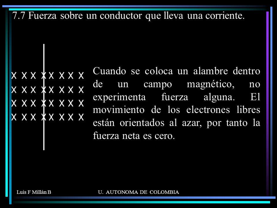 Luis F Millán BU.AUTONOMA DE COLOMBIA 7.7 Fuerza sobre un conductor que lleva una corriente.