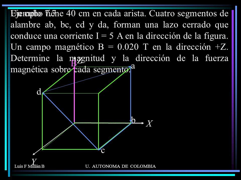 Luis F Millán BU.AUTONOMA DE COLOMBIA Un cubo tiene 40 cm en cada arista.