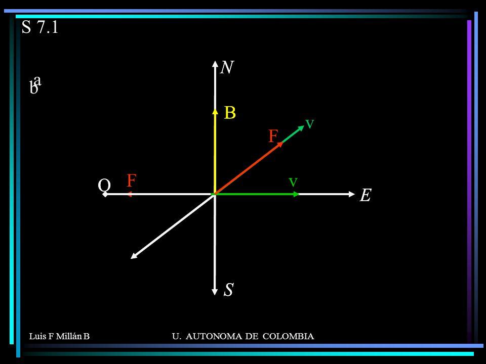 Luis F Millán BU. AUTONOMA DE COLOMBIA S 7.1 E N O S v B F a E N O S B v F b