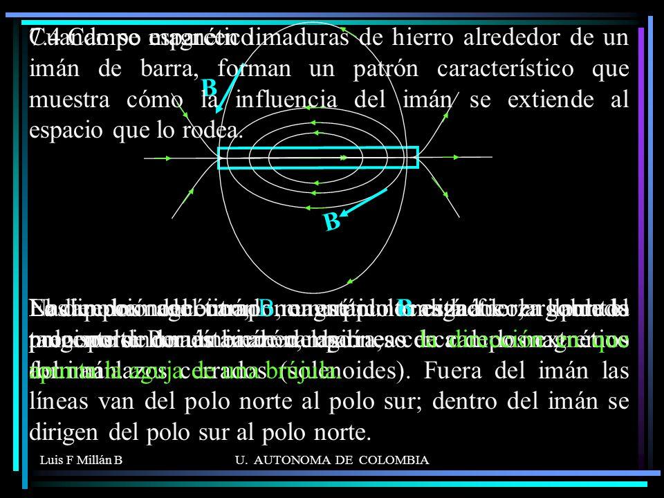 Luis F Millán BU.AUTONOMA DE COLOMBIA B B Nadie ha encontrado un polo magnético, llamado monopolo.