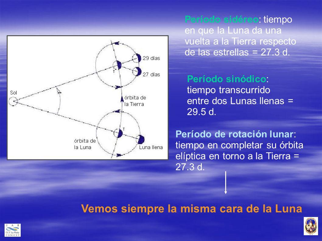 Período sidéreo: tiempo en que la Luna da una vuelta a la Tierra respecto de las estrellas = 27.3 d. Período sinódico: tiempo transcurrido entre dos L