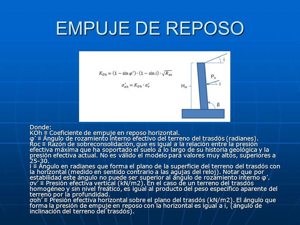 EMPUJE DE REPOSO Donde: KOh Coeficiente de empuje en reposo horizontal. φ Ángulo de rozamiento interno efectivo del terreno del trasdós (radianes). Ro