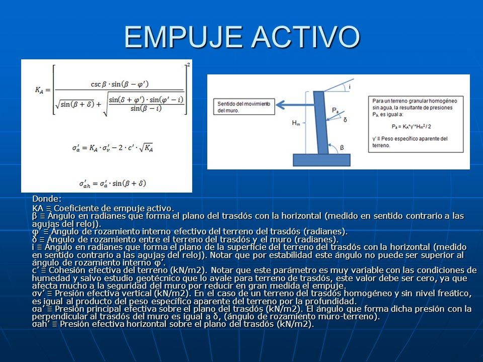 EMPUJE ACTIVO Donde: KA Coeficiente de empuje activo. β Ángulo en radianes que forma el plano del trasdós con la horizontal (medido en sentido contrar