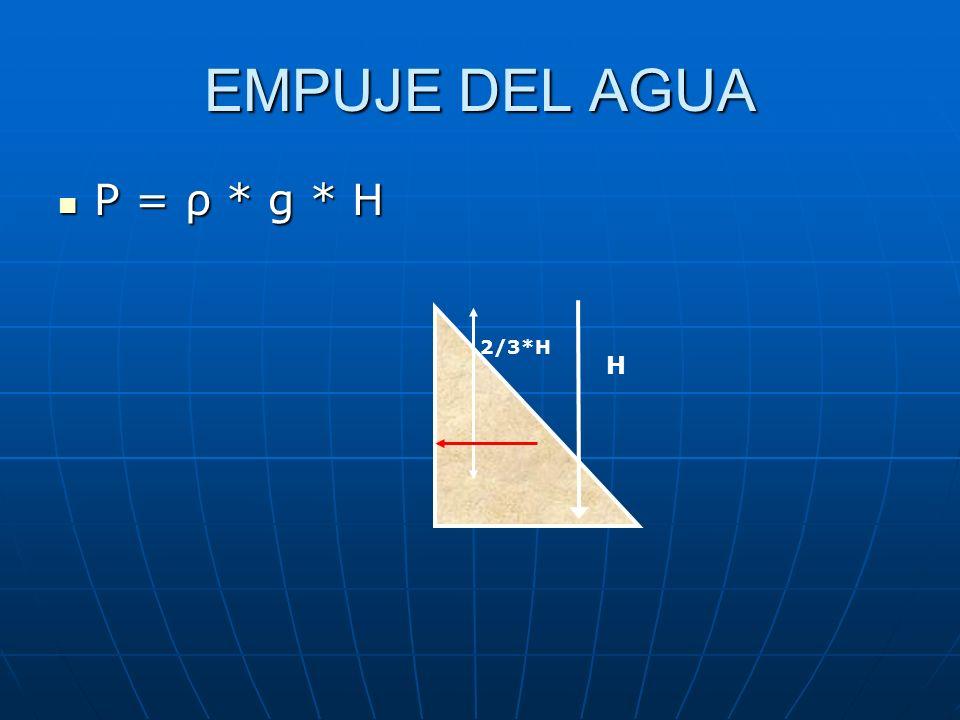 EMPUJE DEL AGUA P = ρ * g * H P = ρ * g * H 2/3*H H