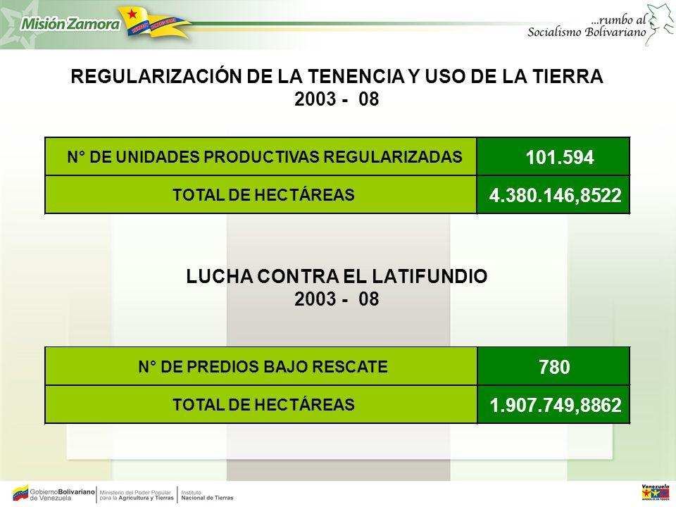 LUCHA CONTRA EL LATIFUNDIO 2003 - 08 REGULARIZACIÓN DE LA TENENCIA Y USO DE LA TIERRA 2003 - 08 N° DE UNIDADES PRODUCTIVAS REGULARIZADAS 101.594 TOTAL