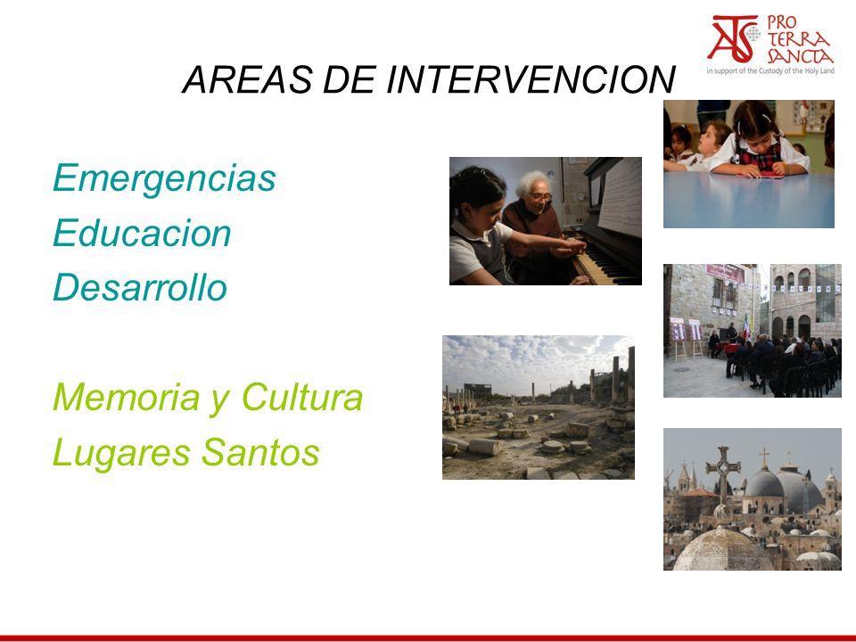 AREAS DE INTERVENCION Emergencias Educacion Desarrollo Memoria y Cultura Lugares Santos