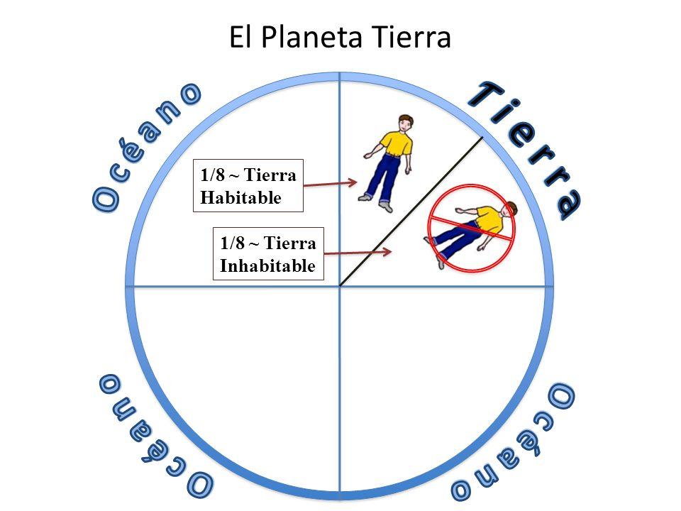 El Planeta Tierra 1/8 ~ Tierra Inhabitable 1/8 ~ Tierra Habitable