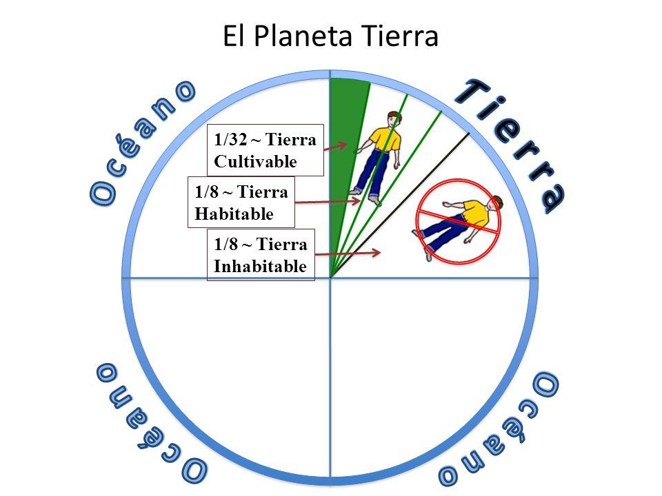 El Planeta Tierra 1/32 ~ Tierra Cultivable 1/8 ~ Tierra Habitable 1/8 ~ Tierra Inhabitable