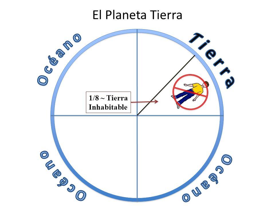 El Planeta Tierra 1/8 ~ Tierra Inhabitable