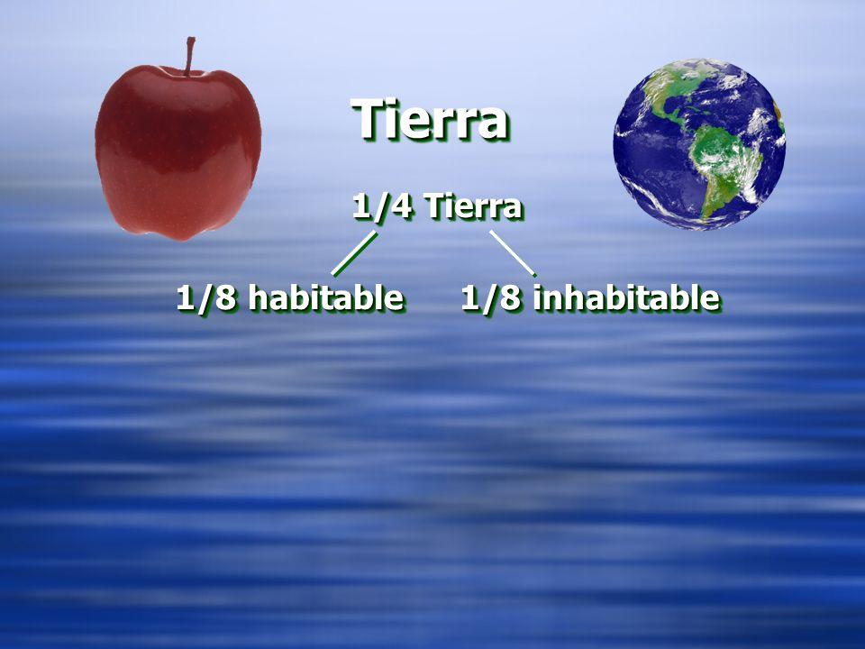 TierraTierra 1/4 Tierra 1/8 inhabitable 1/8 habitable
