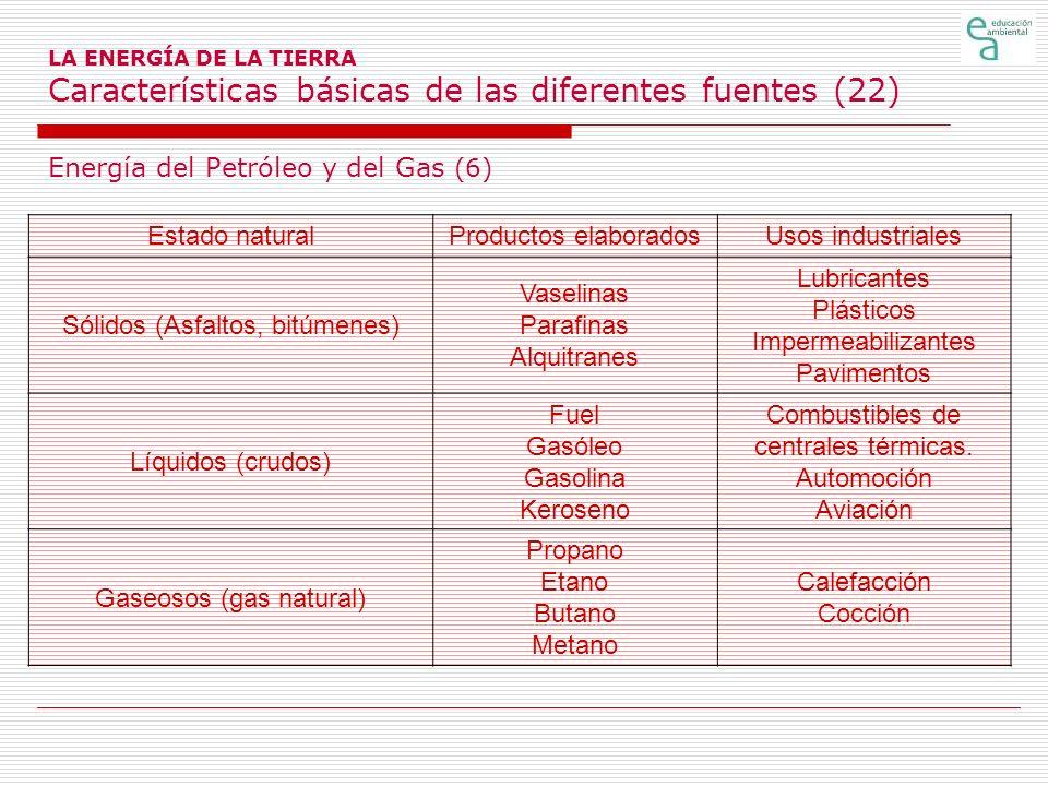 LA ENERGÍA DE LA TIERRA Características básicas de las diferentes fuentes (22) Energía del Petróleo y del Gas (6) Estado naturalProductos elaboradosUs