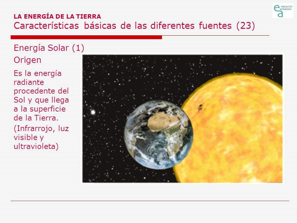 LA ENERGÍA DE LA TIERRA Características básicas de las diferentes fuentes (23) Energía Solar (1) Origen Es la energía radiante procedente del Sol y qu