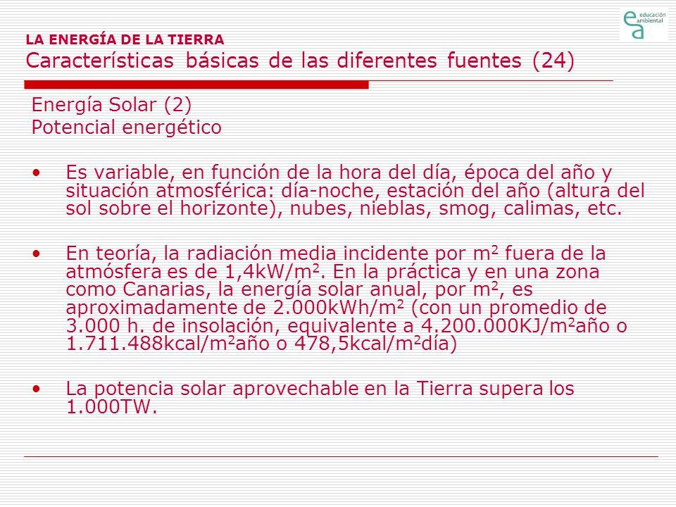 LA ENERGÍA DE LA TIERRA Características básicas de las diferentes fuentes (24) Energía Solar (2) Potencial energético Es variable, en función de la ho