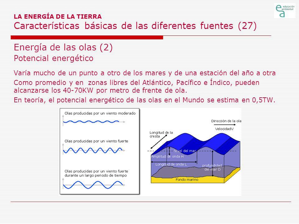 LA ENERGÍA DE LA TIERRA Características básicas de las diferentes fuentes (27) Energía de las olas (2) Potencial energético Varía mucho de un punto a