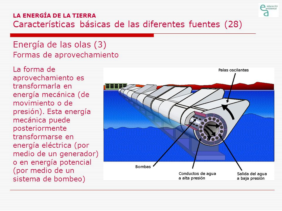 LA ENERGÍA DE LA TIERRA Características básicas de las diferentes fuentes (28) Energía de las olas (3) Formas de aprovechamiento La forma de aprovecha