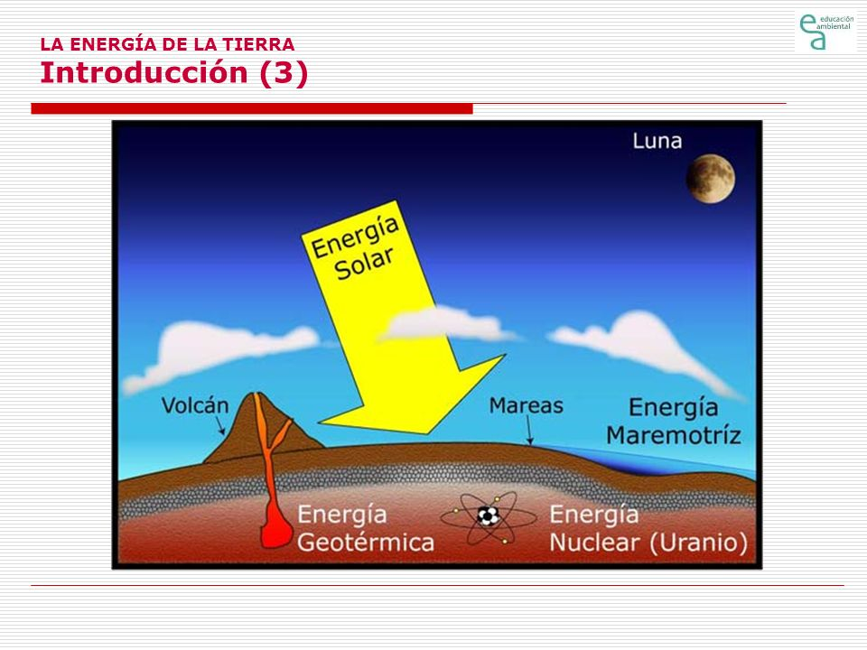 LA ENERGÍA DE LA TIERRA Características básicas de las diferentes fuentes (27) Energía de las olas (2) Potencial energético Varía mucho de un punto a otro de los mares y de una estación del año a otra Como promedio y en zonas libres del Atlántico, Pacífico e Índico, pueden alcanzarse los 40-70KW por metro de frente de ola.