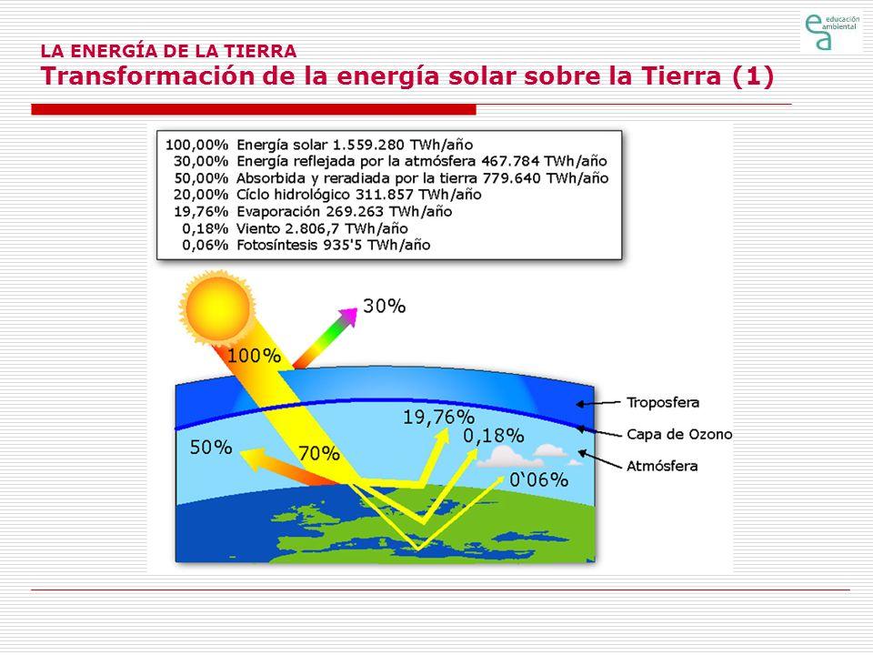 LA ENERGÍA DE LA TIERRA Transformación de la energía solar sobre la Tierra (2) Clasificación de las fuentes energéticas
