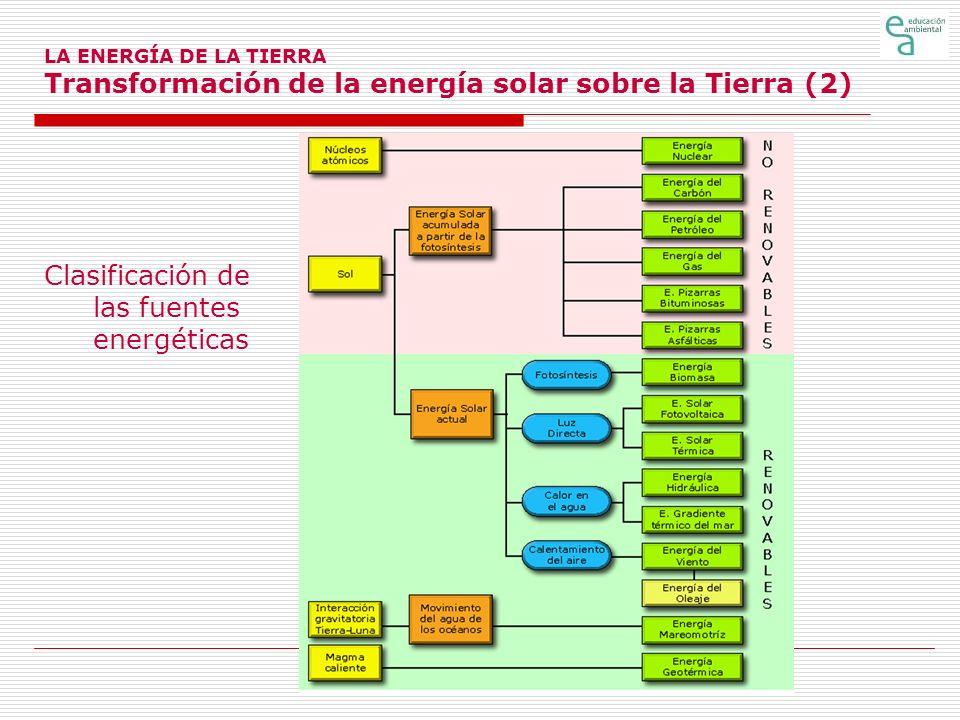 LA ENERGÍA DE LA TIERRA Características básicas de las diferentes fuentes (31) Energía hidráulica (3) Formas de aprovechamiento La energía potencial del agua se transforma en energía cinética y esta a su vez en energía mecánica, por medio de las turbinas hidráulicas, colocadas en la base de los correspondientes embalses reguladores.