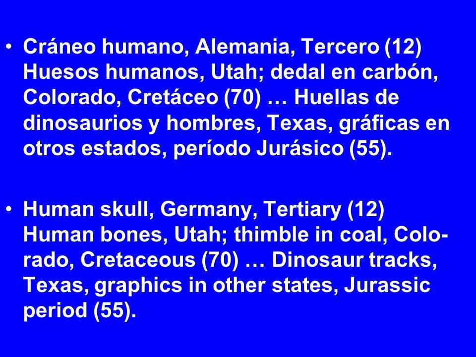 Cráneo humano, Alemania, Tercero (12) Huesos humanos, Utah; dedal en carbón, Colorado, Cretáceo (70) … Huellas de dinosaurios y hombres, Texas, gráficas en otros estados, período Jurásico (55).