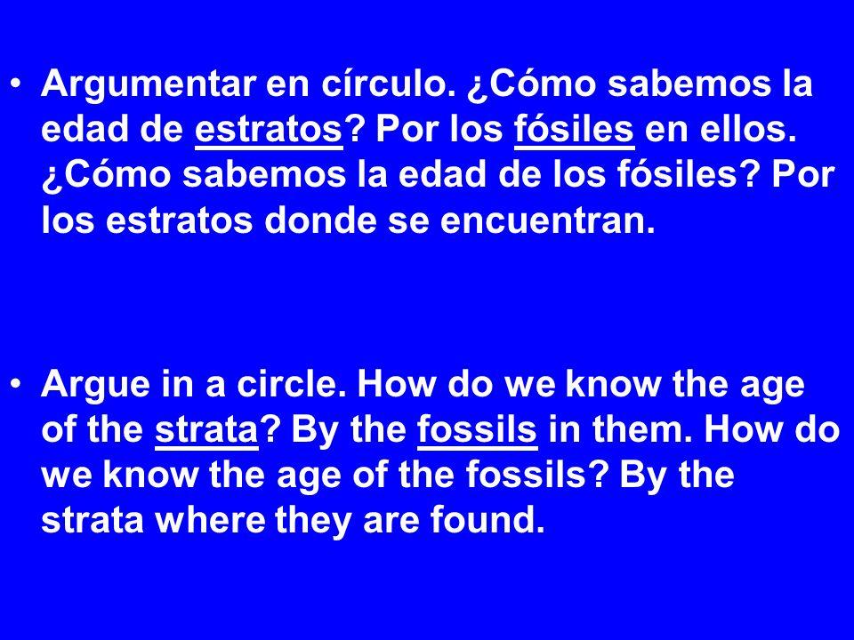Argumentar en círculo. ¿Cómo sabemos la edad de estratos? Por los fósiles en ellos. ¿Cómo sabemos la edad de los fósiles? Por los estratos donde se en