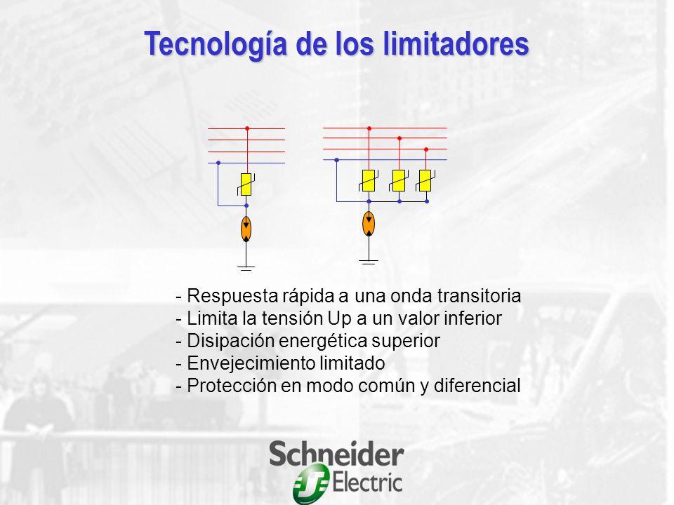 Tecnología de los limitadores Tecnología: Descargador de gas F N DG Similar a una bombilla con gas y 2 electrodos Sobretensión Ionización del gas a 70
