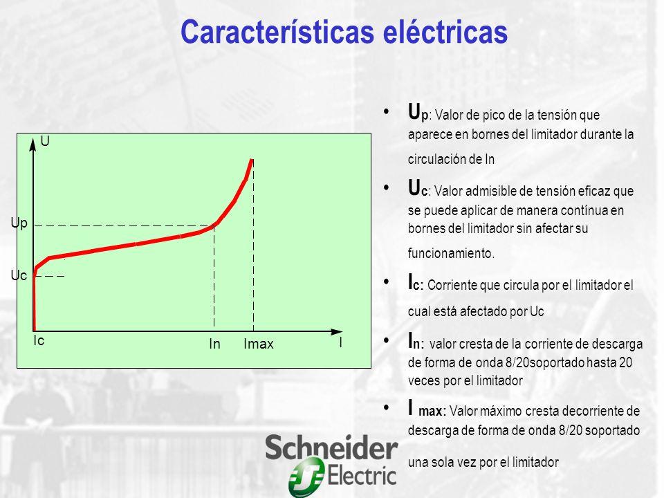 Tecnología de los limitadores - Respuesta rápida a una onda transitoria - Limita la tensión Up a un valor inferior - Disipación energética superior -