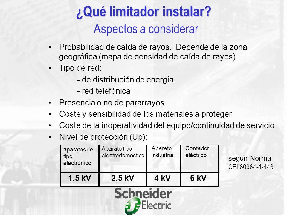 Limitadores Clase I PRF1 !!Riesgo elevado!! Instalaciones que por su situación y tipología presentan un riesgo de descargas atmosféricas directas o ex