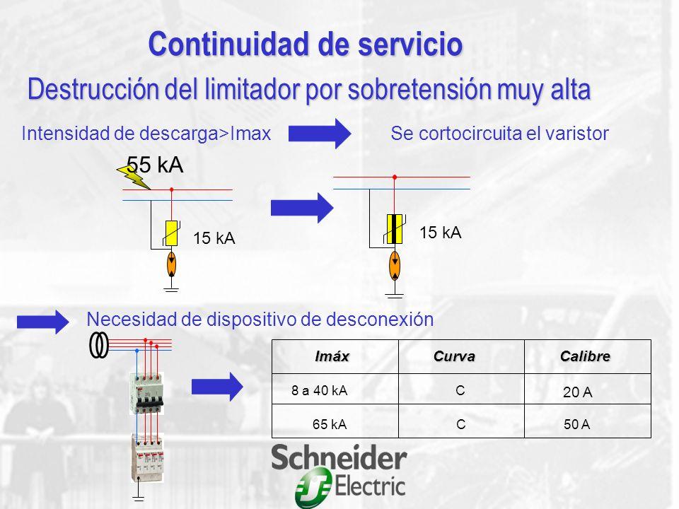 ¿Cómo instalar los limitadores? Conexiones lo más cortas posible Conexiones lo más cortas posible aproximadamente menor de 50 cm Regla de los 10 m Reg