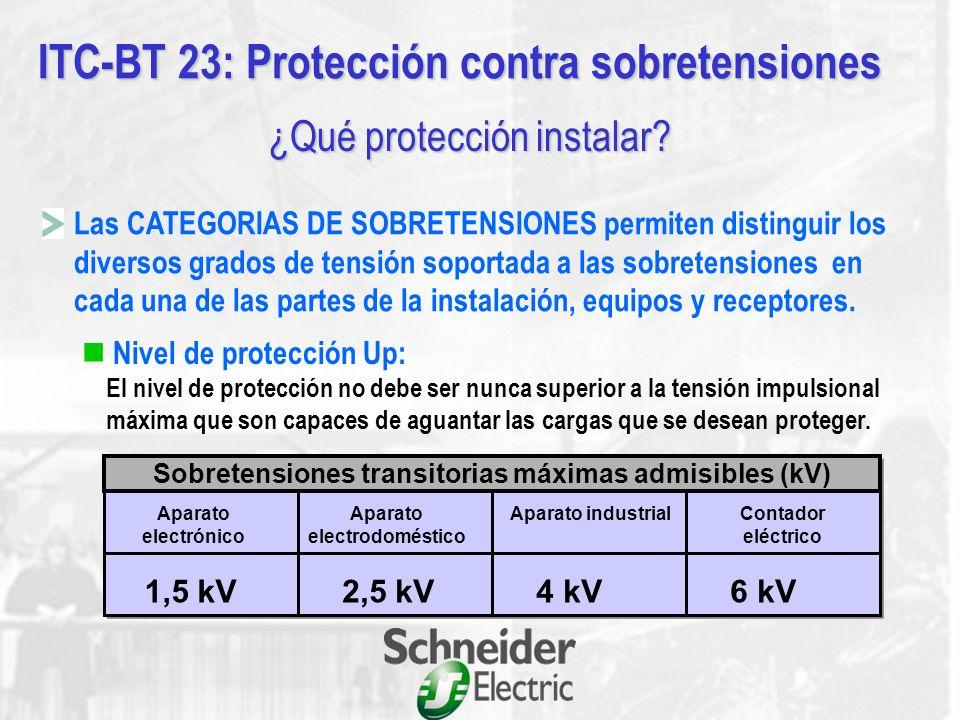 NO SITUACIÓN NATURAL: NO es preciso la protección contra sobretensiones transitorias SI SITUACIÓN CONTROLADA: SI se considera necesaria la protección