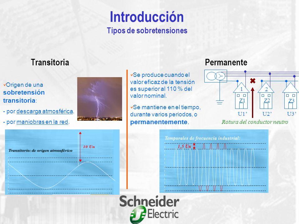 Sumario Sobretensiones de origen atmosférico INTRODUCCIÓN MODOS DE PROPAGACIÓN DE LAS SOBRETENSIONES CONSECUENCIAS DE LAS SOBRETENSIONES TECNOLOGÍA DE