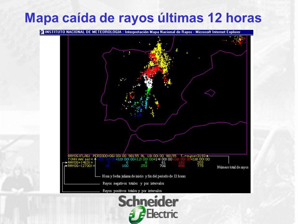 Sobretensiones de origen atmosférico Sobretensiones debidas a la caída de rayos En el transcurso de los últimos 3 años: 1.615.217 rayos –538.405 rayos
