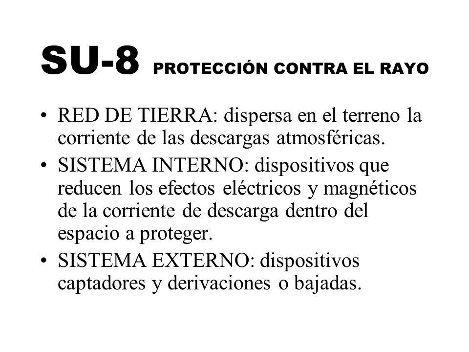 SU-8 PROTECCIÓN CONTRA EL RAYO RED DE TIERRA: dispersa en el terreno la corriente de las descargas atmosféricas. SISTEMA INTERNO: dispositivos que red