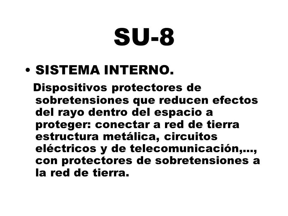 SU-8 SISTEMA INTERNO. Dispositivos protectores de sobretensiones que reducen efectos del rayo dentro del espacio a proteger: conectar a red de tierra